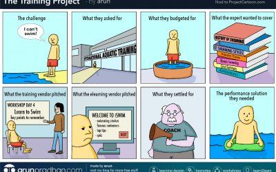 Cartoon: The Training Project