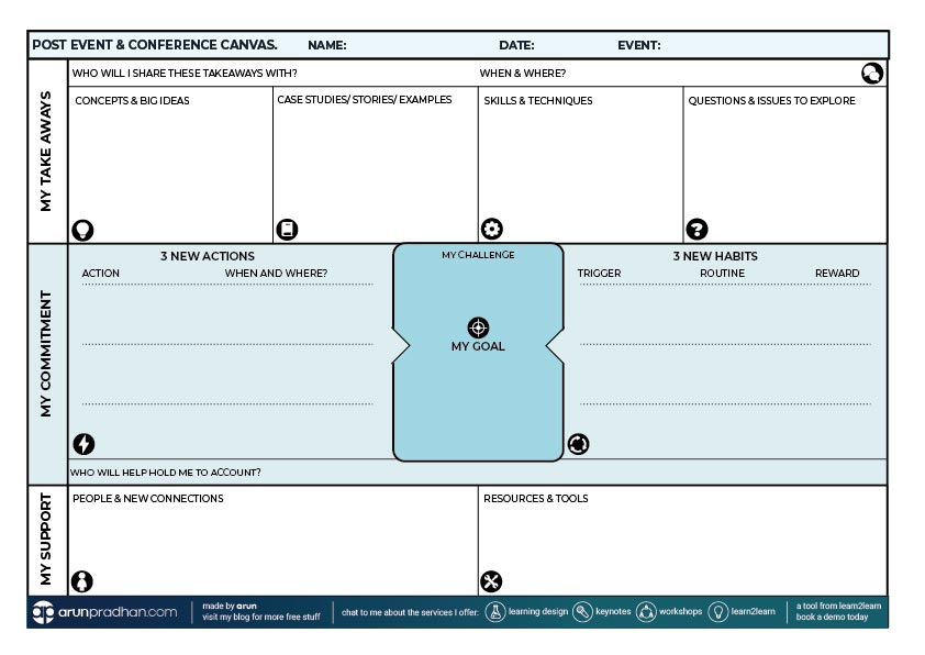 Tool: Learning Event Canvas