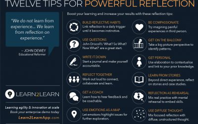 Infographic: L2L Tips for Powerful Reflection