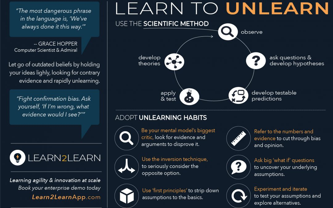 Infographic: L2L Tips for Unlearning