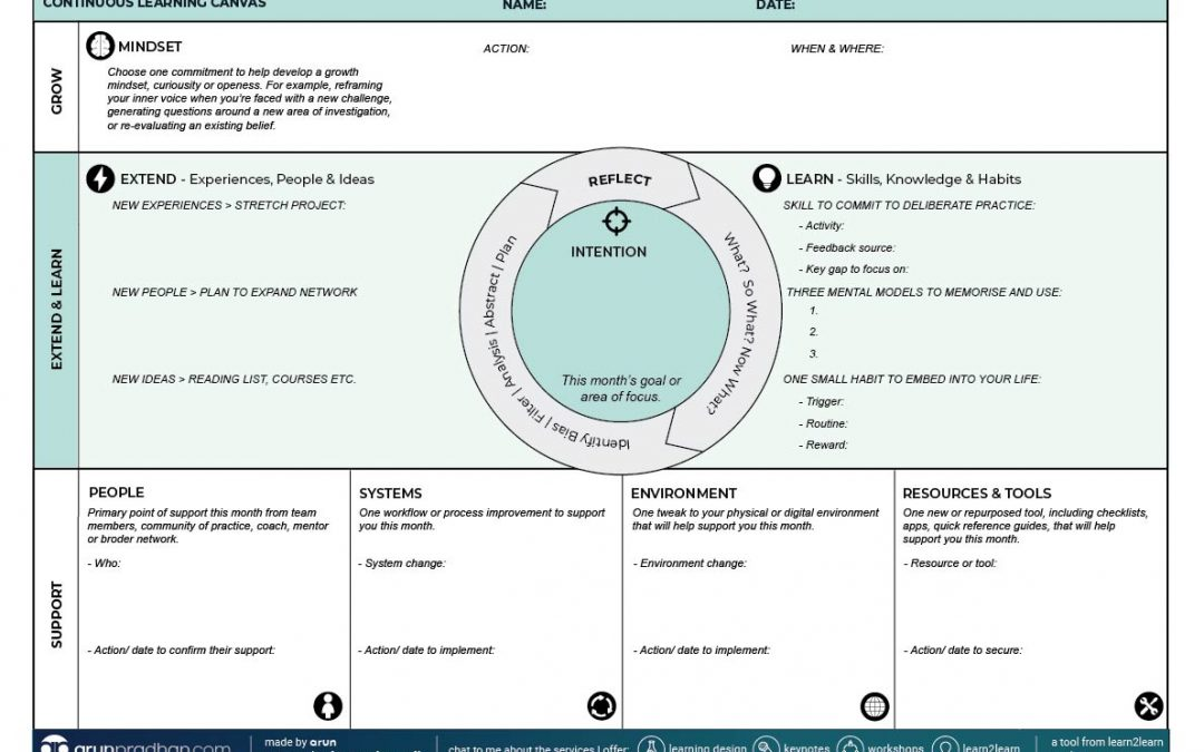 Tool: Continuous Learning Canvas